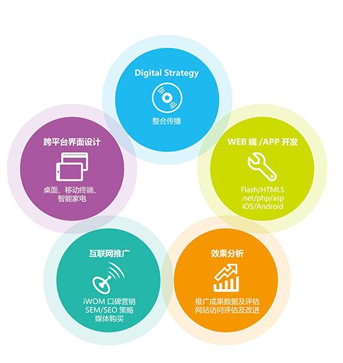 关于亚搏美女直播app做好了怎么管理的问题-企业亚搏美女直播app建站推广政策